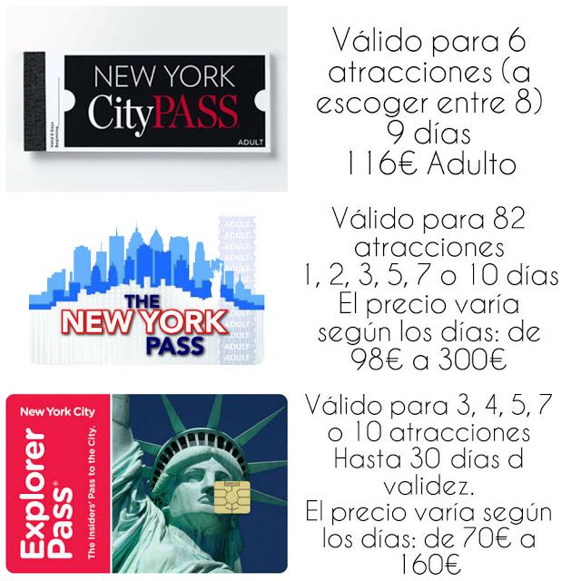 Preparativos para un viaje a Nueva York