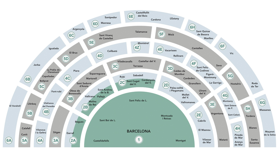 Mapa de zonas de transporte público de Barcelona