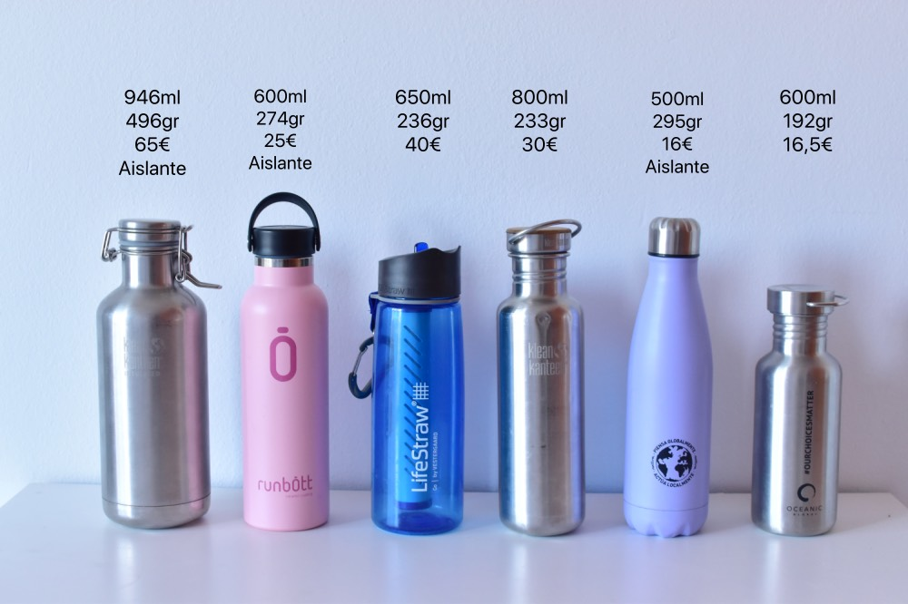 Las mejores botellas reutilizables