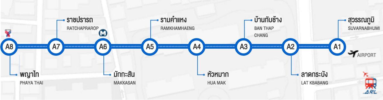 Cómo ir del aeropuerto a Bangkok